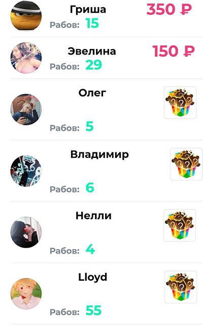 Рейтинг игроков